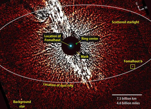 Астрономите обявиха Фомалхаут за тройна звезда
