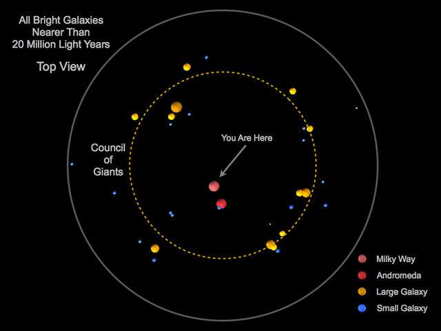 Как изглежда нашата част от Вселената?