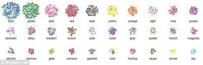 Кажи ми откъде си, за да ти кажа какъв цвят виждаш (СНИМКИ)
