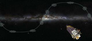 """""""Танцът"""" на Нептун и неговите спътници (ВИДЕО)"""