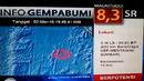 Земетресение 8,1 по Рихтер разтърси Индонезия