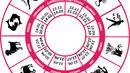 Дневен хороскоп за понеделник, 10 април