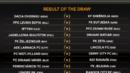 Лига Европа: Левски с черногорци, Ботев с Албания, Дунав срещу Херо