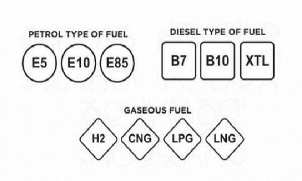 Горивата по бензиностанциите вече  с нови обозначения