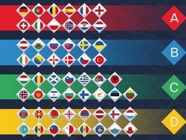 България с двоен шанс за класиране на Евро 2020